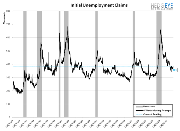INITIAL JOBLESS CLAIMS: SANDY vs. KATRINA - Recessions