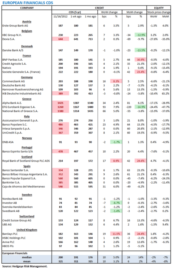 European Banking Monitor: Risk Returns with Recession Print - 22. banks