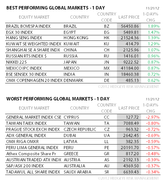 THE HEDGEYE DAILY OUTLOOK - 3A