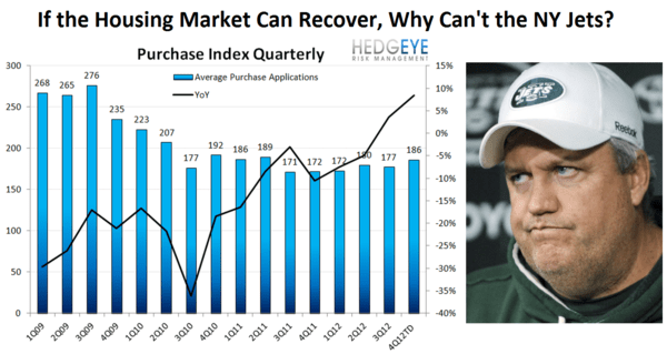 Parabolic Recoveries - Chart of the Day