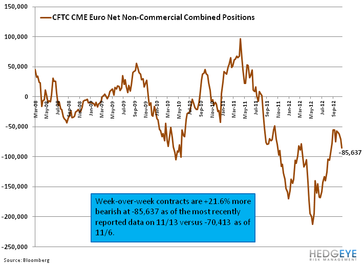Weekly European Monitor: Groundhog Day - 33. cftc