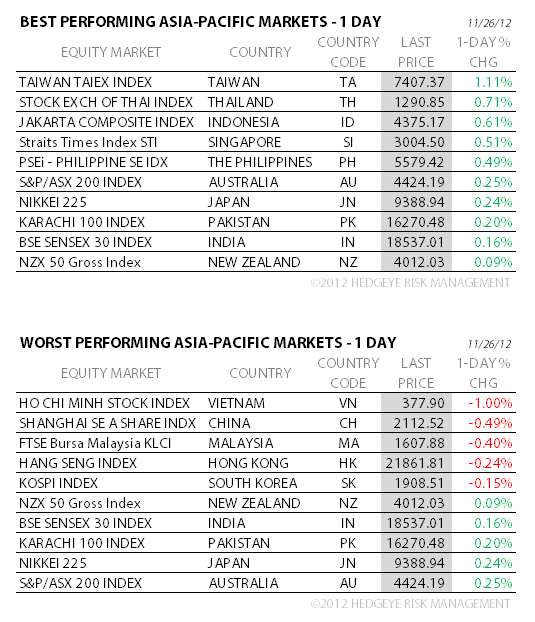 THE HEDGEYE DAILY OUTLOOK - 8A