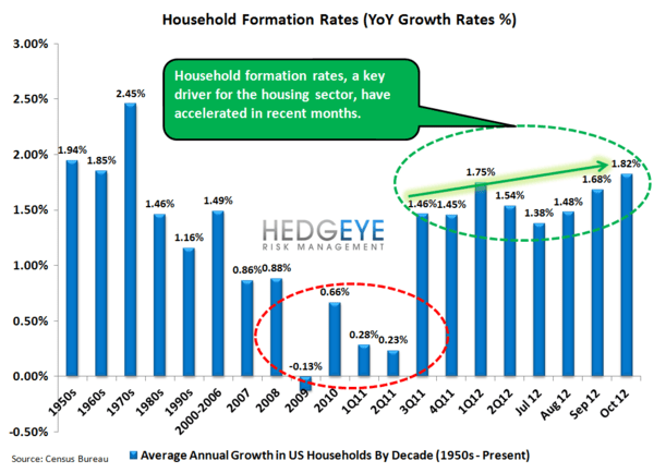 Housing: Positive Notes - housingmarket1