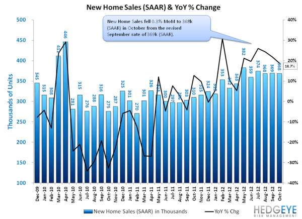 Housing: Positive Notes - housingmarket3