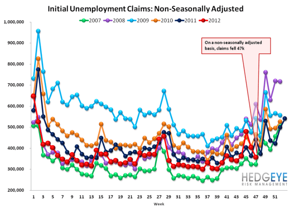 INITIAL CLAIMS: UNDERLYING TRENDS APPEAR RESILIENT - NSA