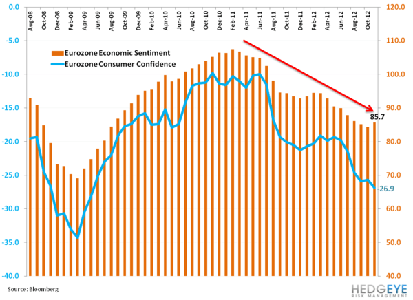 Weekly European Monitor: Padding Greece's Pocket - cc. consumer conf