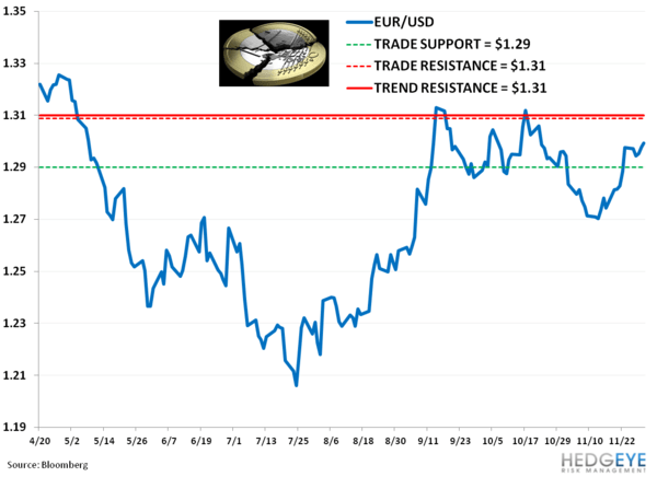 Weekly European Monitor: Padding Greece's Pocket - cc. eur usd