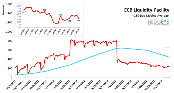 MONDAY MORNING RISK MONITOR: MOST METRICS POSITIVE, BUT WATCH CHINESE STEEL - ECB