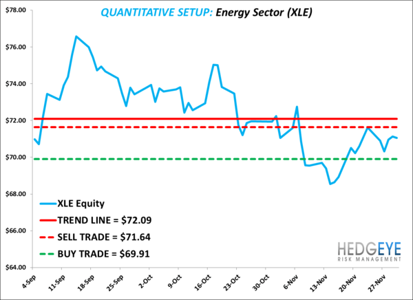 Bearish Notes In Energy - xle normal