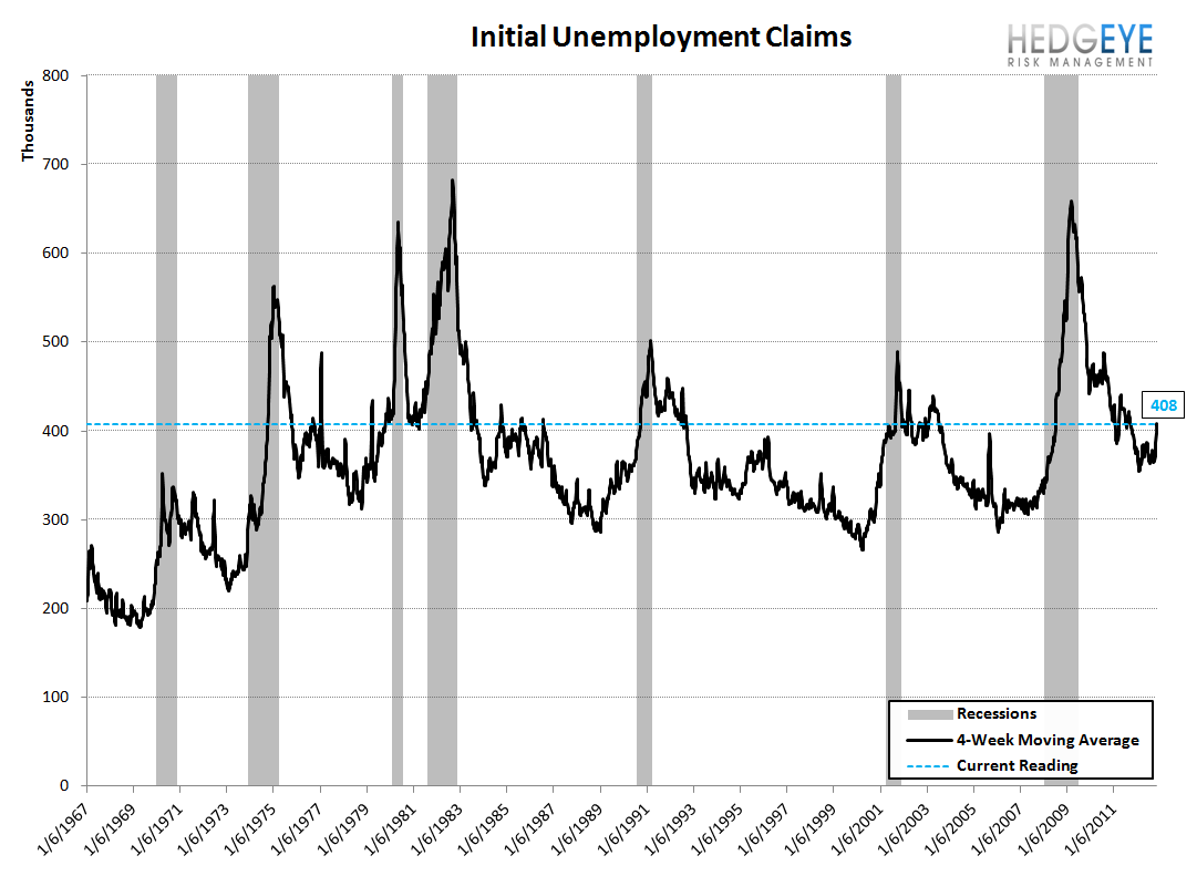 JOBLESS CLAIMS: SANDY EXITS THE DATA / TAILWINDS SET TO RESUME - Initial Claims recession