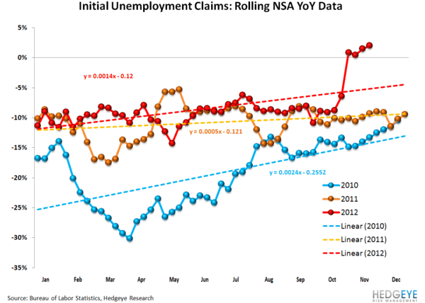 JOSHUA STEINER: JOBLESS CLAIMS: SANDY EXITS THE DATA / TAILWINDS SET TO RESUME - 2