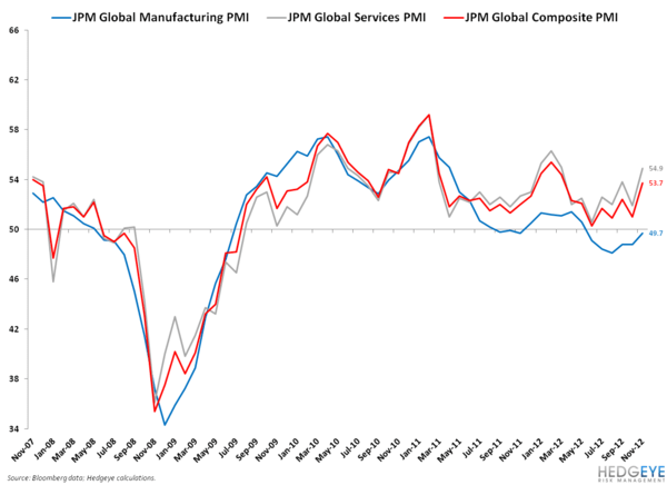 AMID RECESSION FEARS, COULD GLOBAL GROWTH SURPRISE TO THE UPSIDE OVER THE INTERMEDIATE TERM? - 4