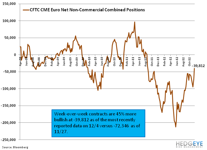 Weekly European Monitor: Cutting Growth - 66. cftc