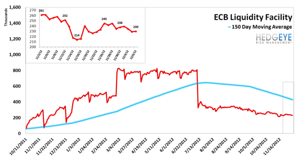 MONDAY MORNING RISK MONITOR: MOMENTUM REMAINS BROADLY POSITIVE - ECB