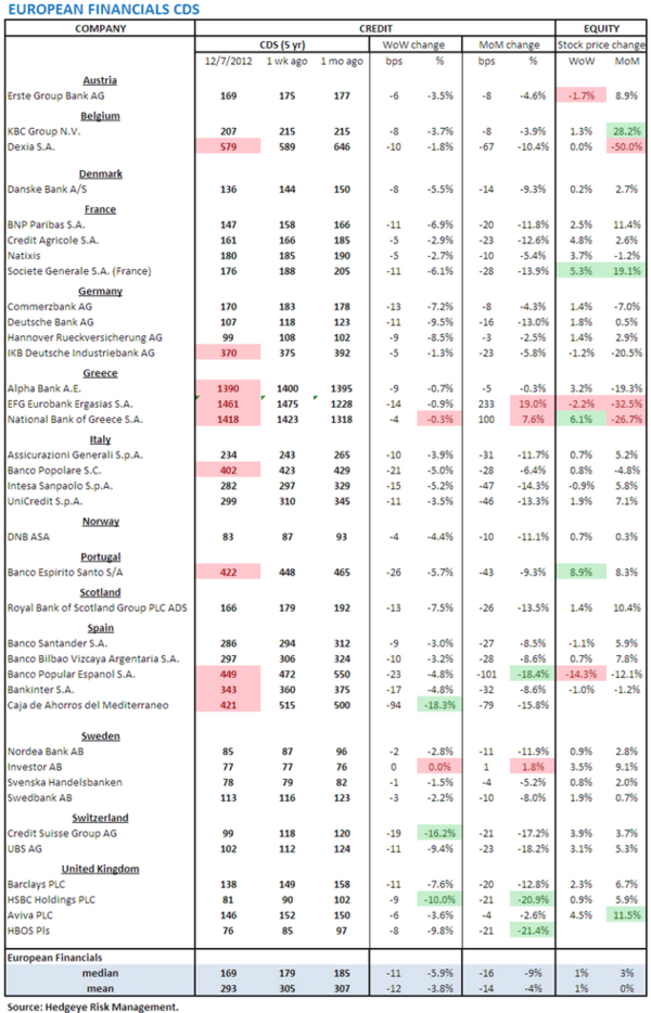 European Banking Monitor: Momentum Remains Broadly Positive  - 22. banks