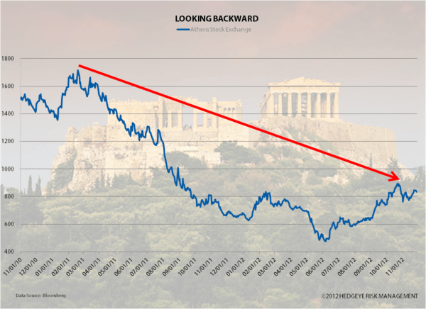 Looking Backward - Athens2