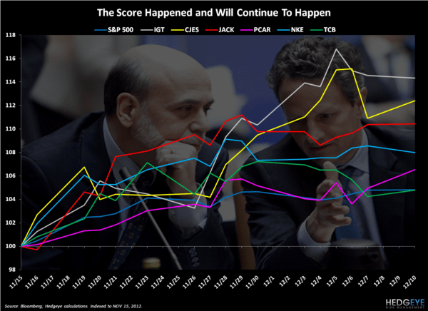 CHART OF THE DAY: It Happened - Chart of the Day