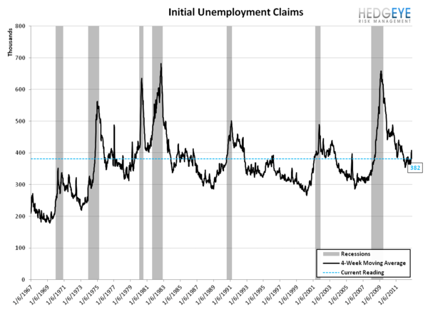 JOBLESS CLAIMS: LABOR TAILWINDS BACK IN FULL FORCE THROUGH FEBRUARY - recession