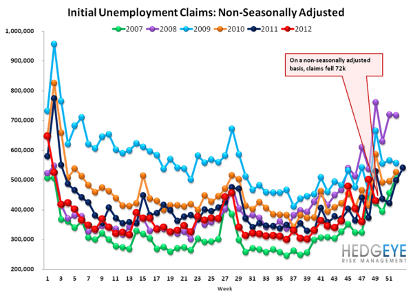 JOSHUA STEINER: JOBLESS CLAIMS: LABOR TAILWINDS BACK IN FULL FORCE THROUGH FEBRUARY - 6