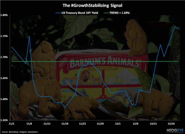 Animal Kingdom - Chart of the Day