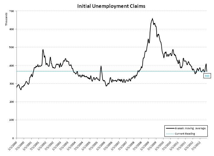 JOSHUA STEINER: JOBLESS CLAIMS: THE LABOR MARKET REMAINS A SECTOR TAILWIND - 11