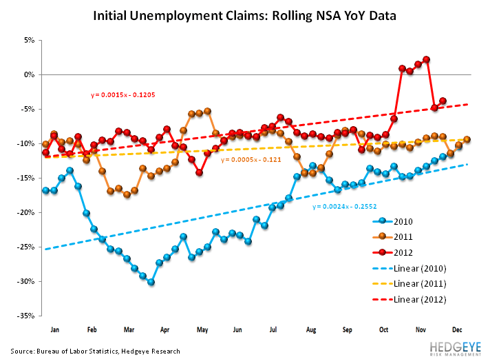 JOSHUA STEINER: JOBLESS CLAIMS: THE LABOR MARKET REMAINS A SECTOR TAILWIND - 3