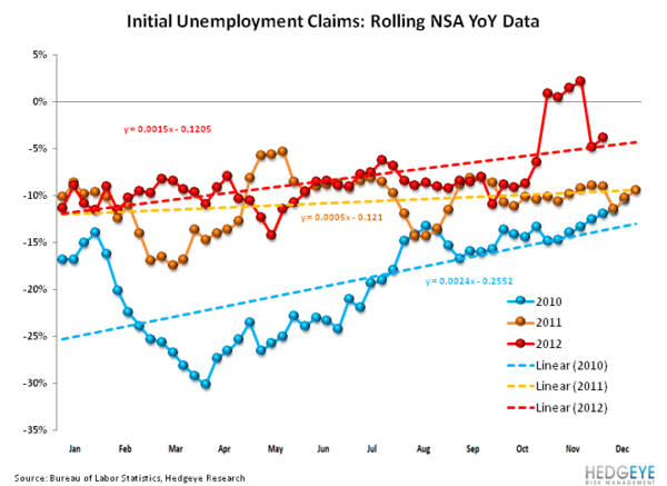 Jobless Claims: Happy Holidays - 3 normal