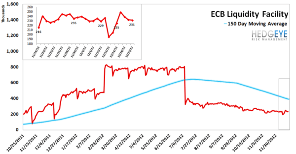 European Banking Monitor: More Green than Red This Week  - 55. facility