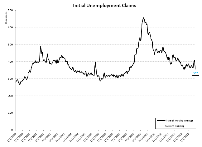JOSHUA STEINER: JOBLESS CLAIMS: TOO MUCH DATA MISSING TO DRAW ANY CONCLUSIONS - 10