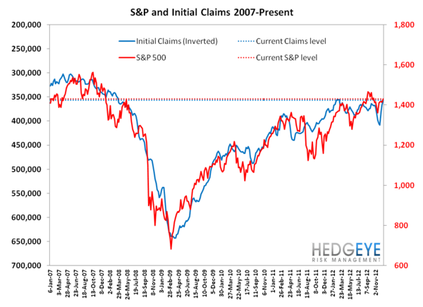 JOSHUA STEINER: JOBLESS CLAIMS: TOO MUCH DATA MISSING TO DRAW ANY CONCLUSIONS - 7