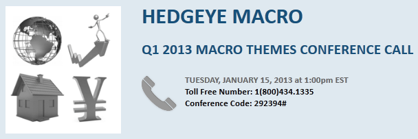 Q1 Macro Themes Conference Call January 15th  - Themes.dialin