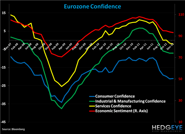 January ECB Presser: Draghi's Optimism in No Real Recovery - aaa. confidence