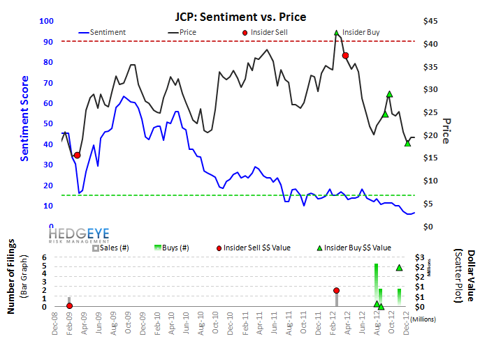 JCP: Be Careful - jcp7