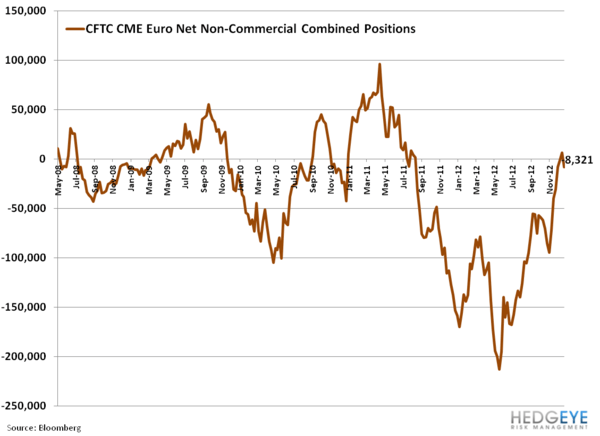Weekly European Monitor: Shorting Berlusconi's Hair Plugs - 111. cftc