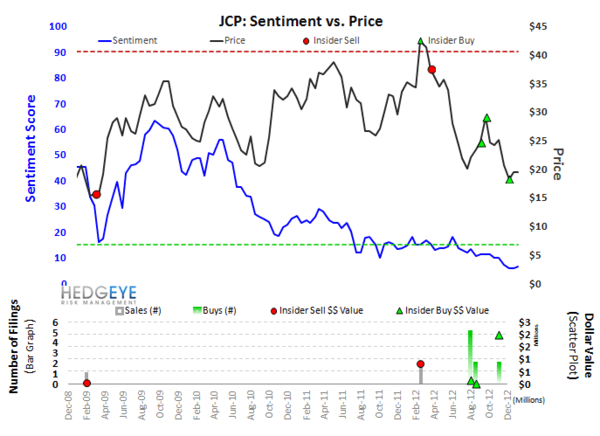 JCP: The Ackman Short - JCP1