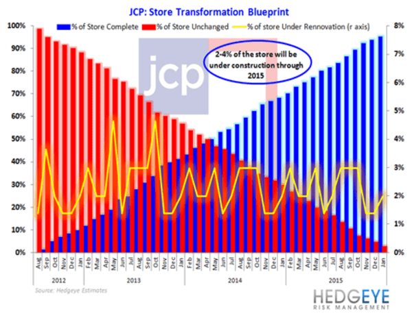 JCP: The Ackman Short - JCP3