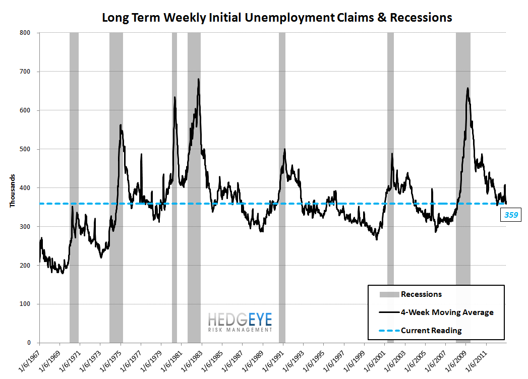 INITIAL CLAIMS TAKE THEIR CUES FROM 2012, FOLLOWING LAST YEAR'S PATTERN TO THE DAY - Chart 9