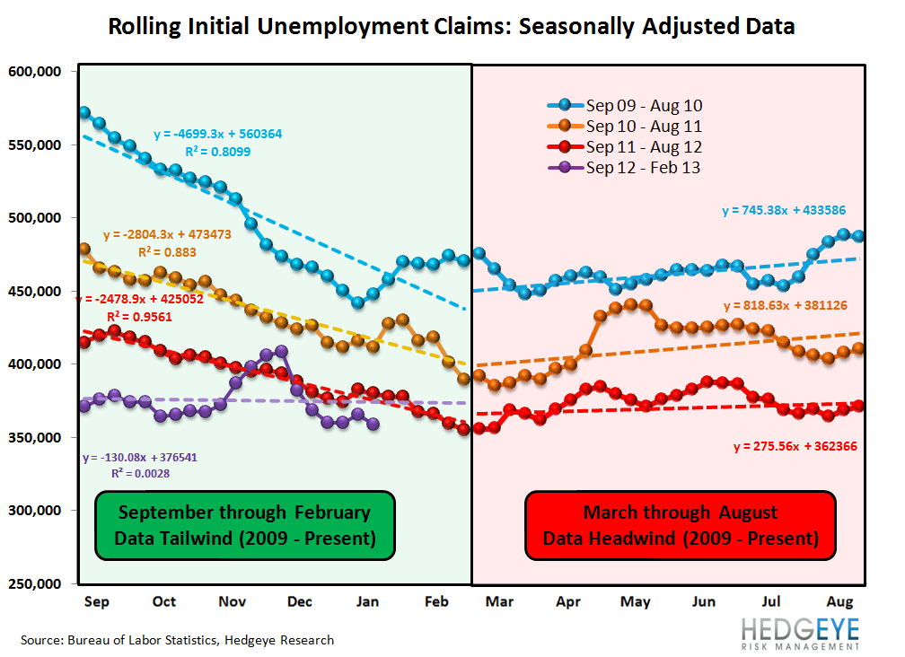 INITIAL CLAIMS TAKE THEIR CUES FROM 2012, FOLLOWING LAST YEAR'S PATTERN TO THE DAY - chart 1