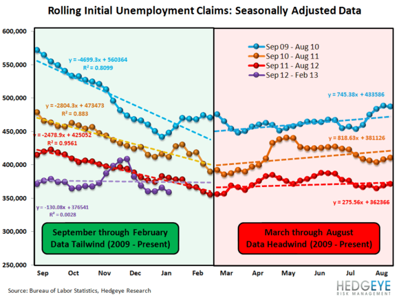 JOSHUA STEINER: INITIAL CLAIMS TAKE THEIR CUES FROM 2012, FOLLOWING LAST YEAR'S PATTERN TO THE DAY - 1