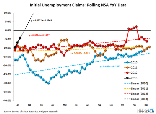 JOBLESS CLAIMS: IS THE LABOR MARKET REALLY AS STRONG AS IT SEEMS? - 2
