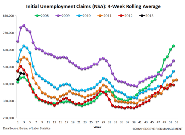 JOBLESS CLAIMS: IS THE LABOR MARKET REALLY AS STRONG AS IT SEEMS? - 6