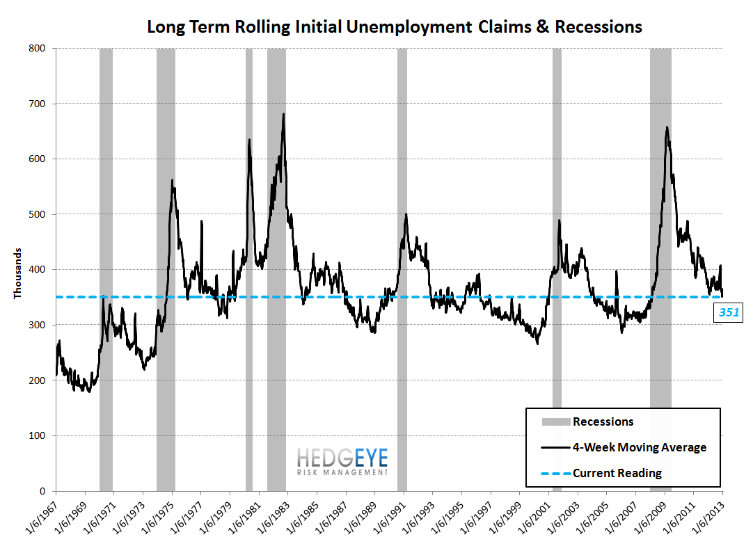 JOBLESS CLAIMS: IS THE LABOR MARKET REALLY AS STRONG AS IT SEEMS? - 9