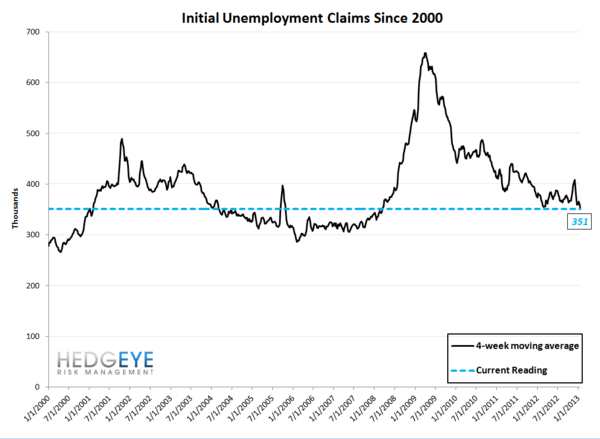 JOSHUA STEINER: JOBLESS CLAIMS: IS THE LABOR MARKET REALLY AS STRONG AS IT SEEMS? - JS 10