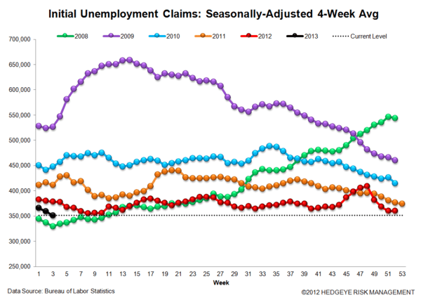 JOSHUA STEINER: JOBLESS CLAIMS: IS THE LABOR MARKET REALLY AS STRONG AS IT SEEMS? - JS 3