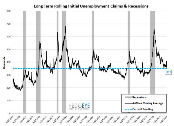 JOSHUA STEINER: JOBLESS CLAIMS: IS THE LABOR MARKET REALLY AS STRONG AS IT SEEMS? - JS 9