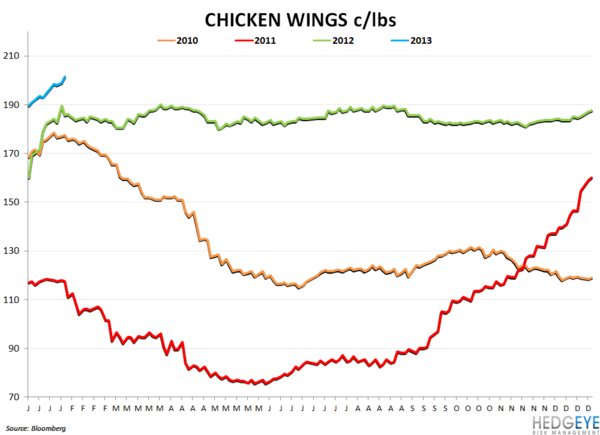 PERFECT TIME TO PANIC AT BWLD - chicken wing SEAG