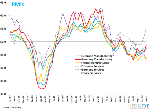 Inflections in Germany - 44. pmis