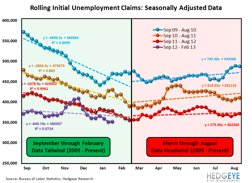 JOBLESS CLAIMS - ARE WE MOVING IN THE RIGHT DIRECTION AGAIN? - 1