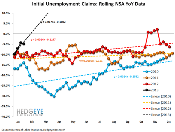JOBLESS CLAIMS - ARE WE MOVING IN THE RIGHT DIRECTION AGAIN? - 2