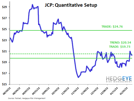 JCP: Pulling A Risk Management 180 on JCP - jcp11
